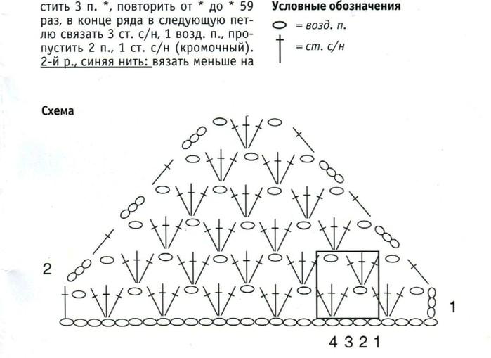 Шарф бактус спицами схема 10 фотография