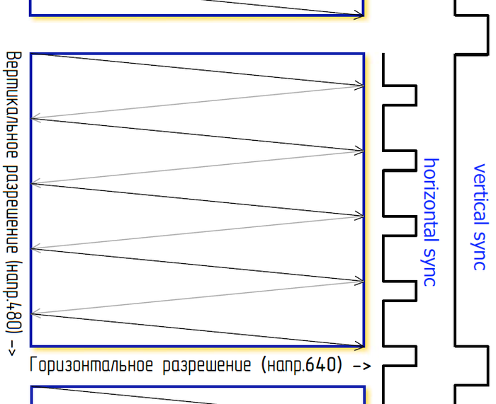 vgaanatomy (700x571, 94Kb)
