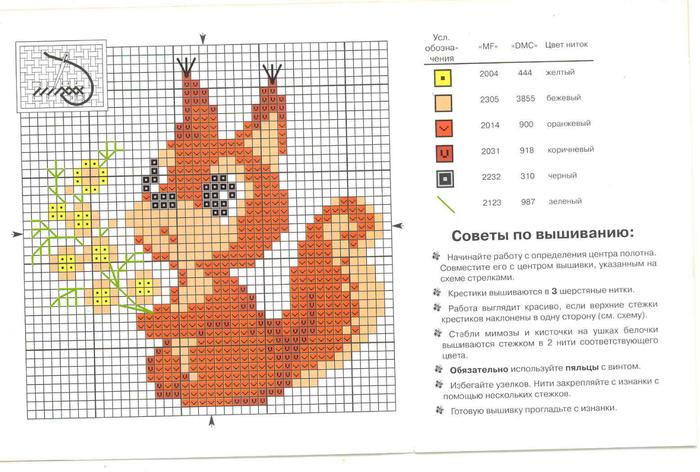 chart (700x472, 303Kb)