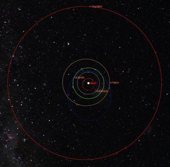 4709286_Orbit_of_the_Russian_Meteor (550x542, 50Kb)