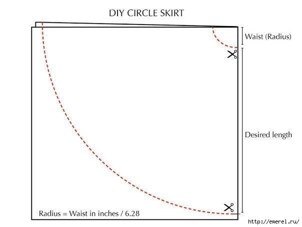 Как сшить юбку солнце своими руками пошагово на резинке