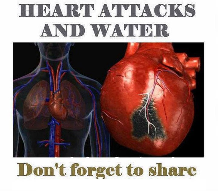 Вода в сердце что это за болезнь - acdf