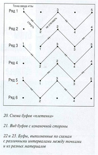 3 (404x640, 132Kb)
