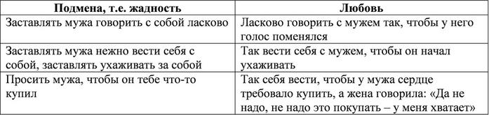 96655371_podmena_zhadnost_lyubov (697x165, 50Kb)