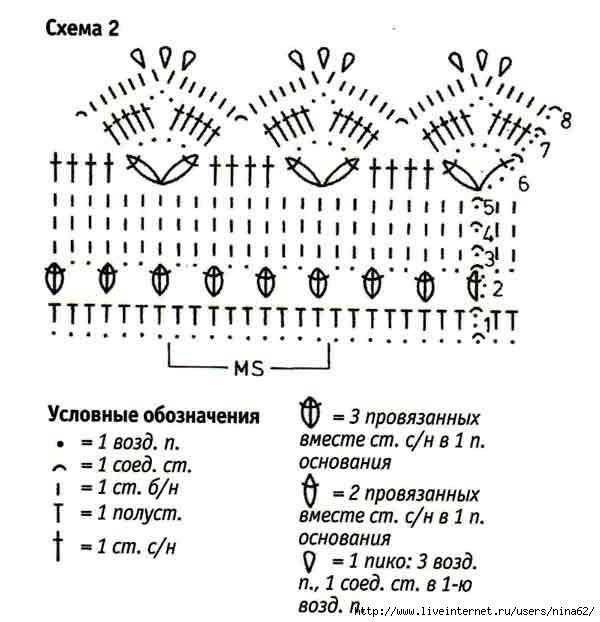 10 х 10 см узор из сот).