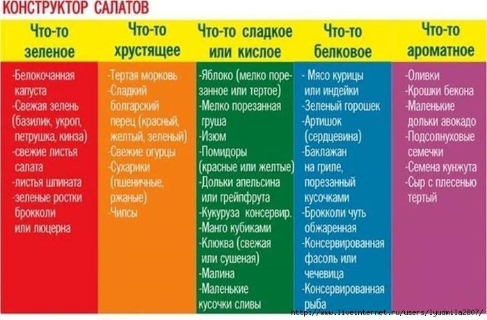 1конструктор_салатов (700x460, 194Kb)