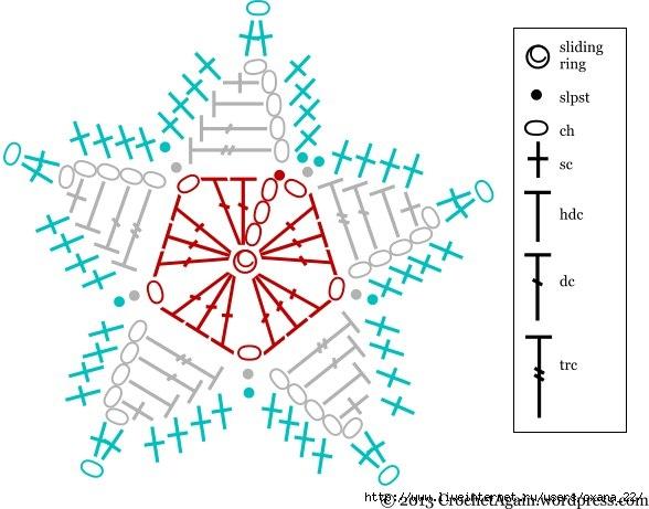 Схема вязания звезда крючком