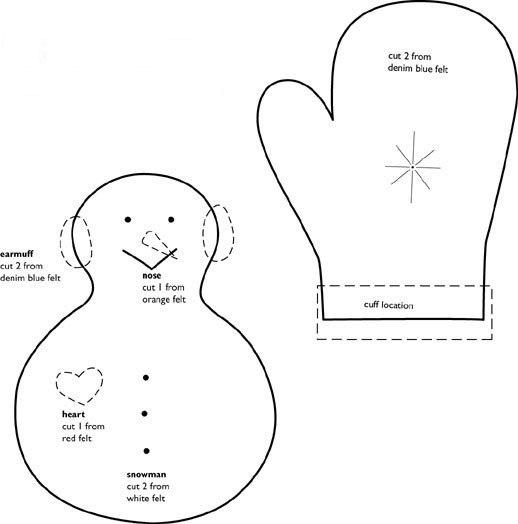 Игрушки из фетра новогодние своими руками с выкройками