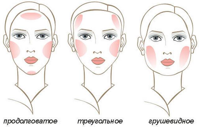 Изменить форму носа онлайн бесплатно