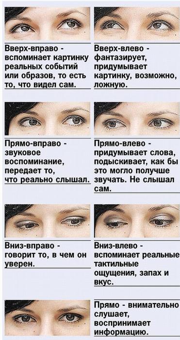 3862295_1294085327_1278457838_kak_uznat_kogda_vam_lgut_2 (371x700, 215Kb)