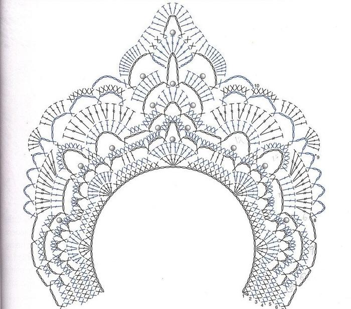 Связать ожерелье