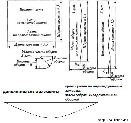 1390249686_pokruyvalo_raskroy (450x421, 87Kb)