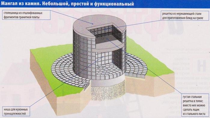 http://img1.liveinternet.ru/images/attach/c/10/109/309/109309251_mangal11.jpg