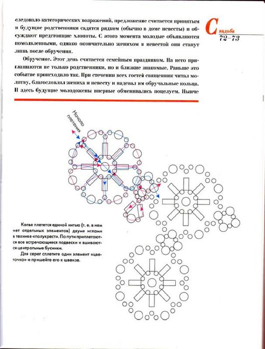 E`ntsiklopediya---Podarki-Tehniki-Priemyi-Izdeliya--.page066 (531x700, 210Kb)
