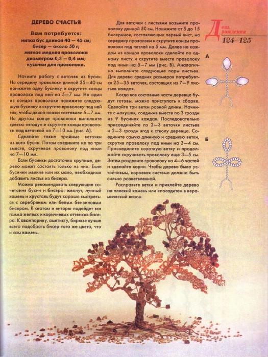 E`ntsiklopediya---Podarki-Tehniki-Priemyi-Izdeliya--.page112 (525x700, 486Kb)