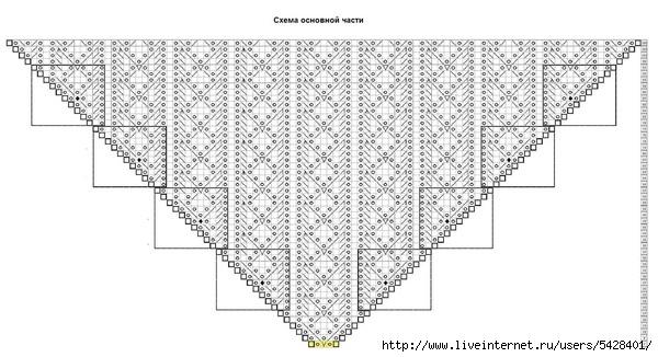 fili1main_chart (600x326, 129Kb)