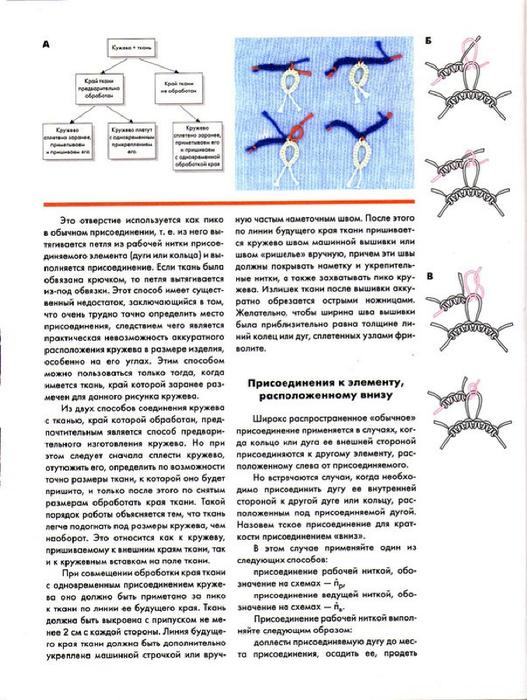 E`ntsiklopediya---Podarki-Tehniki-Priemyi-Izdeliya--.page163 (527x700, 324Kb)