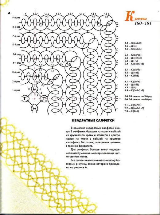 E`ntsiklopediya---Podarki-Tehniki-Priemyi-Izdeliya--.page168 (521x700, 297Kb)