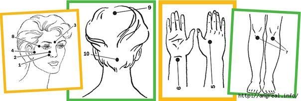 Точечный массаж против насморка простуды