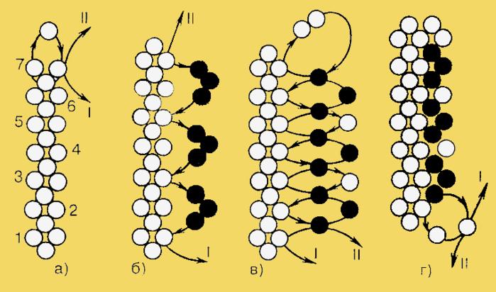 Разные способы плетения из бисера