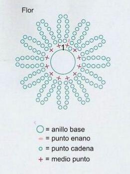 Закладки для книжки из цветочков крючком. Схемы цветов (8) (261x349, 47Kb)