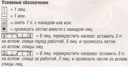 Pulover-s-obemnymi-uzorami-svyazannyj-spicami.Oboznacheniya-k-sxeme (448x237, 73Kb)