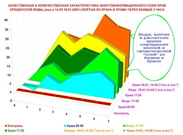 4204631_1__VODA_2007_1455b (600x443, 76Kb)