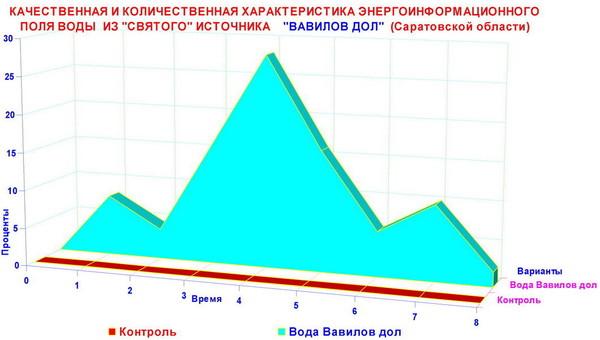 4204631_14_VAVILOV_DOL (600x340, 46Kb)