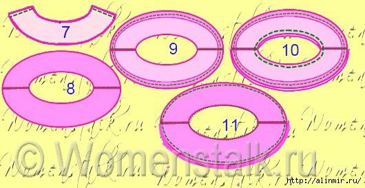 выкройка платья для девочки9 (530x273, 119Kb)