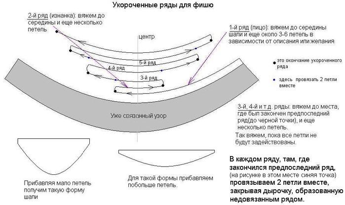 http://img1.liveinternet.ru/images/attach/c/10/109/637/109637511_large_20048.jpg