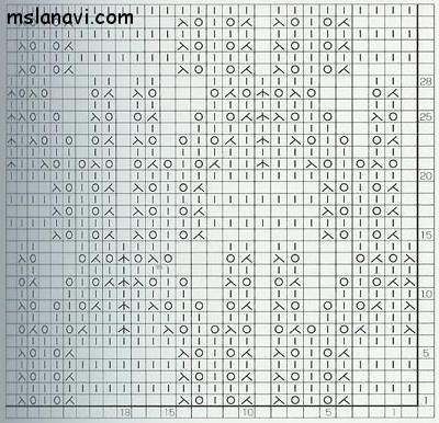 ажурный-узор-спицами-схема-73 (400x386, 136Kb)