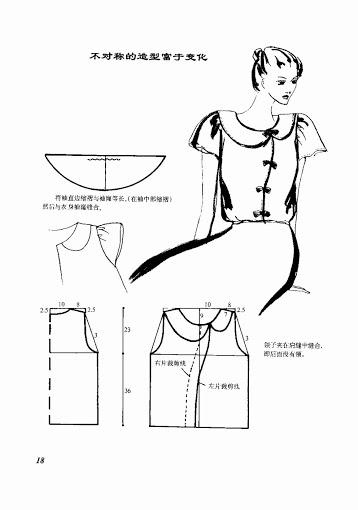 В книге собраны простейшие выкройки блузок,топ.