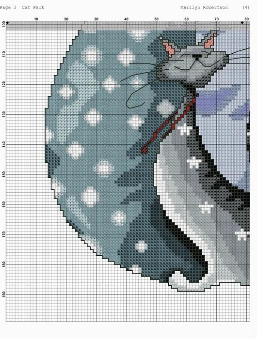 Метки: вышивка крестом кошки