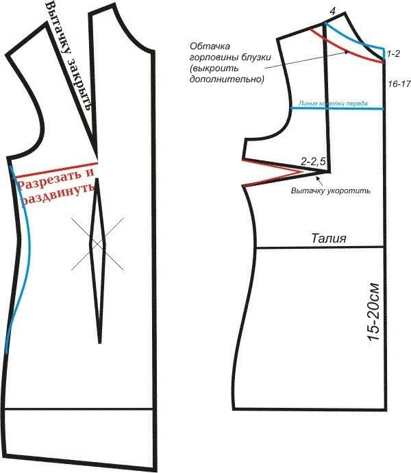 Выкройки блузок - все выкройки бесплатные выкройки женской.