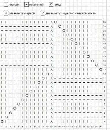 яя (381x450, 52Kb)