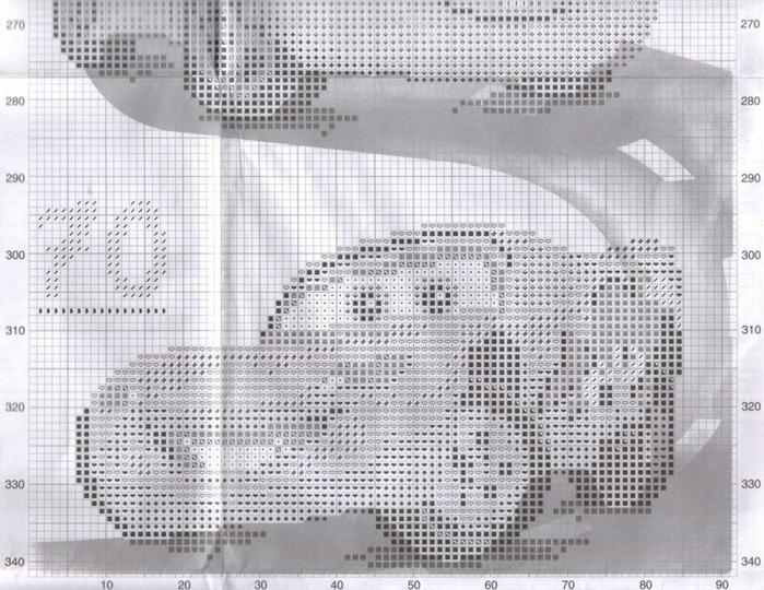 Схема ростомера тачки
