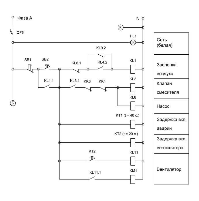 programma-upravleniem-ventilyatorov