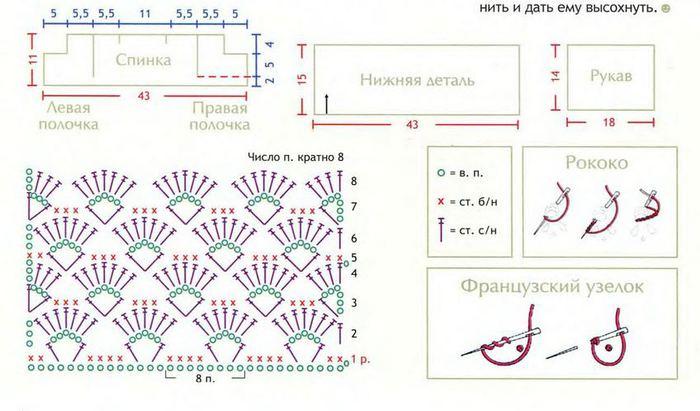 Летние кофточки крючком схемы вязания ажурных легких кофт