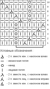 2 (167x300, 15Kb)