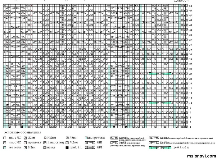 ажурные-гольфы-спицами-6 (700x512, 298Kb)