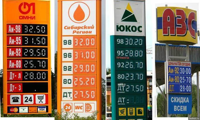 3006307_Benzin_v_Rossii (700x419, 62Kb)