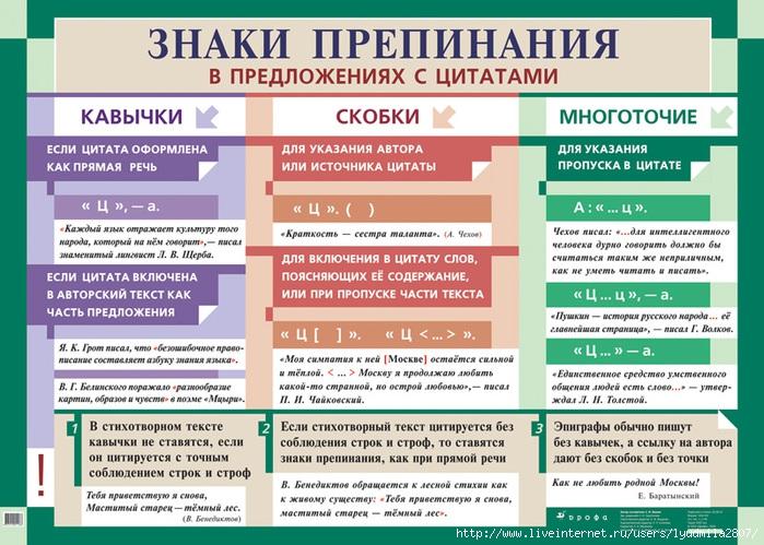 цитирование стихотворений с указанием названия районы Санкт-Петербурга