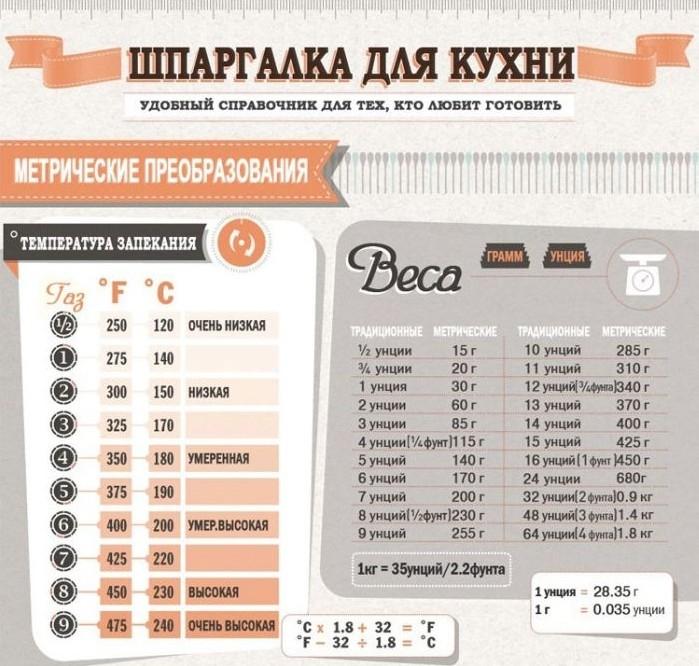 SHpargalka-na-kuhnyu-1 (699x666, 273Kb)