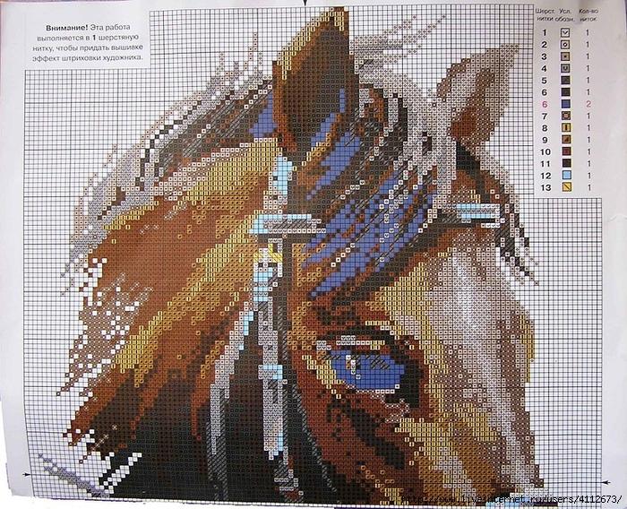Лошади самое интересное в блогах