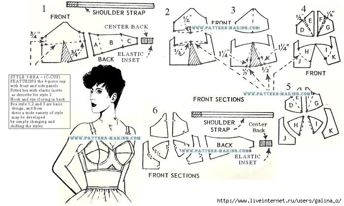 Как сделать выкройку бюстгальтера пошагово