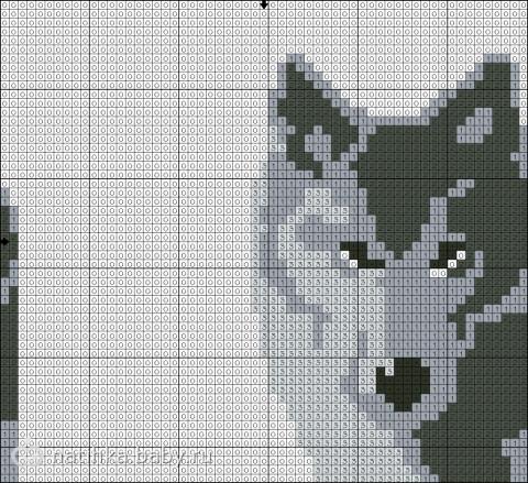 Вязаные волки со схемой