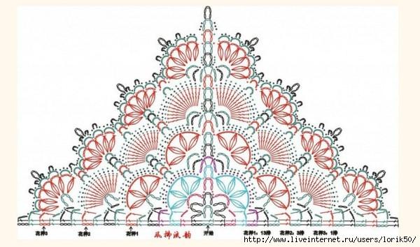 shema-vjazanija-shali (600x354, 153Kb)