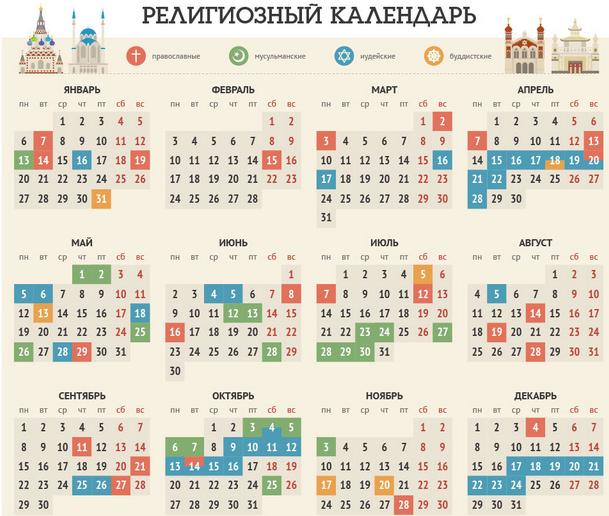 религиозный календарь