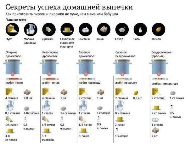 1392464131_sekretuy_uspeha_domashney_vuypechki (604x458, 58Kb)