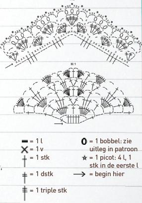 SCHEMA DRIEHOEKIGE SJAAL_0 (286x408, 193Kb)